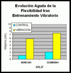 vibraciones_html_56b3a74f