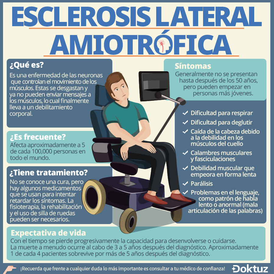 esclerosis-lateral-amiotrófica
