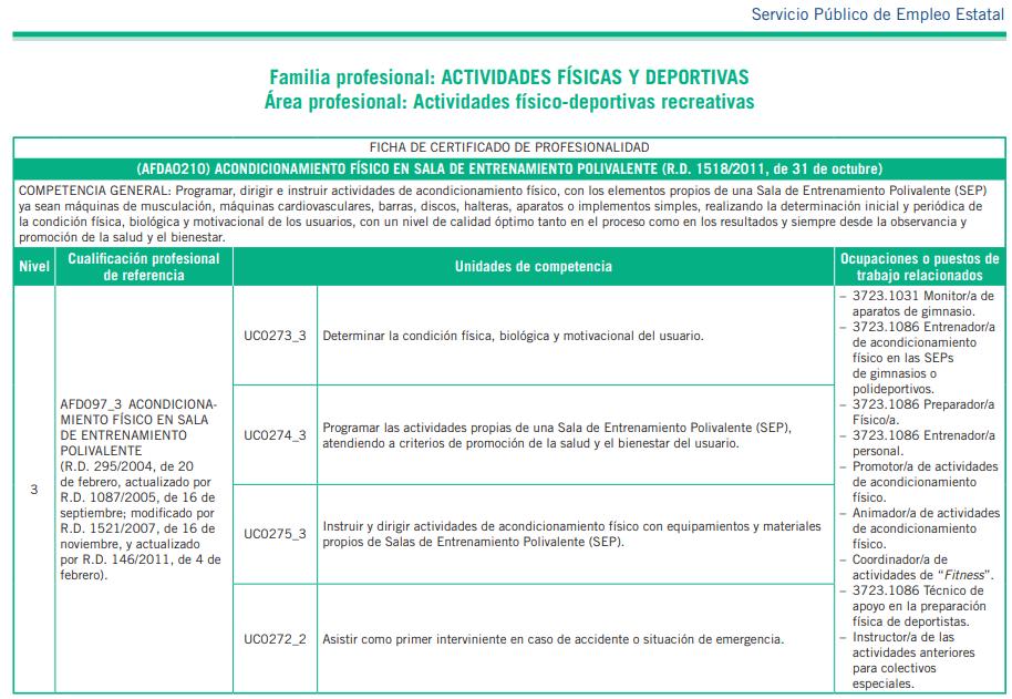 ejercer españa tabla1 - Ejercer legalmente como profesor de Pilates en España